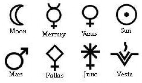 zmijonosa trinaesti horoskopski znak